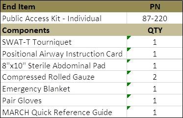 Mojo® Individual Public Access Kit